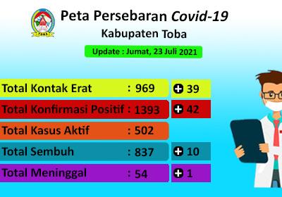 Peta Sebaran Covid-19 Di Kabupaten Toba Per 23 Juli 2021